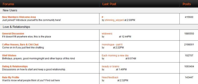 mingle2 forums