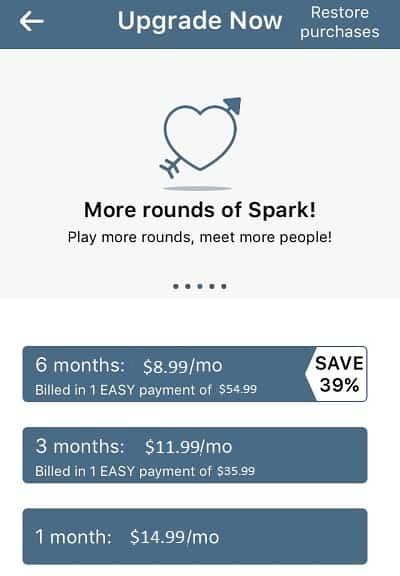 kinkd-app-cost